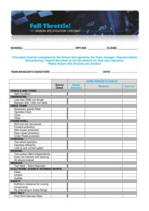 2018 Full Throttle Scrutineering Checklist - Design And